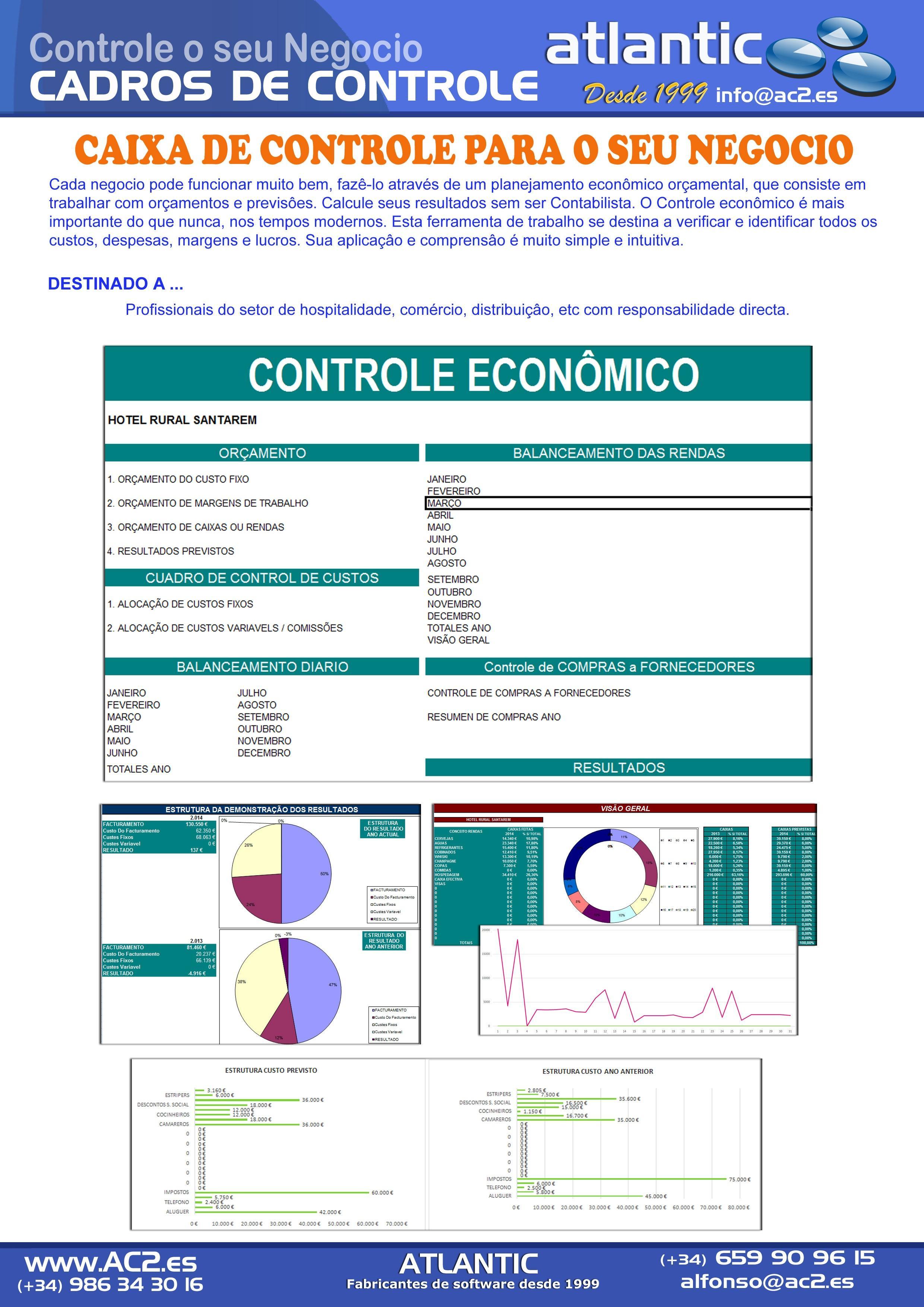 Cadros-Controle-Portugal